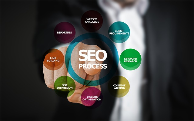 Long Term (SEO)